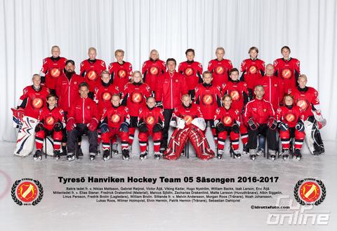 Lag Tyreso Hanviken Hockey Farsta Hockey Games Mars 2017