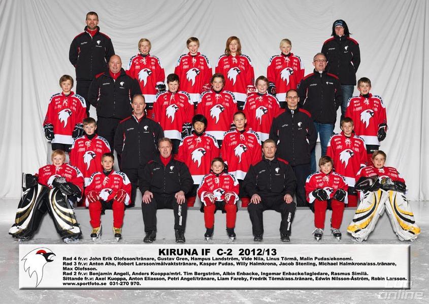Lag Kiruna If Touhula Turnaus Cuponline